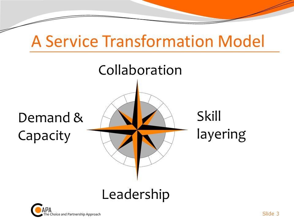 A Service Transformation Model