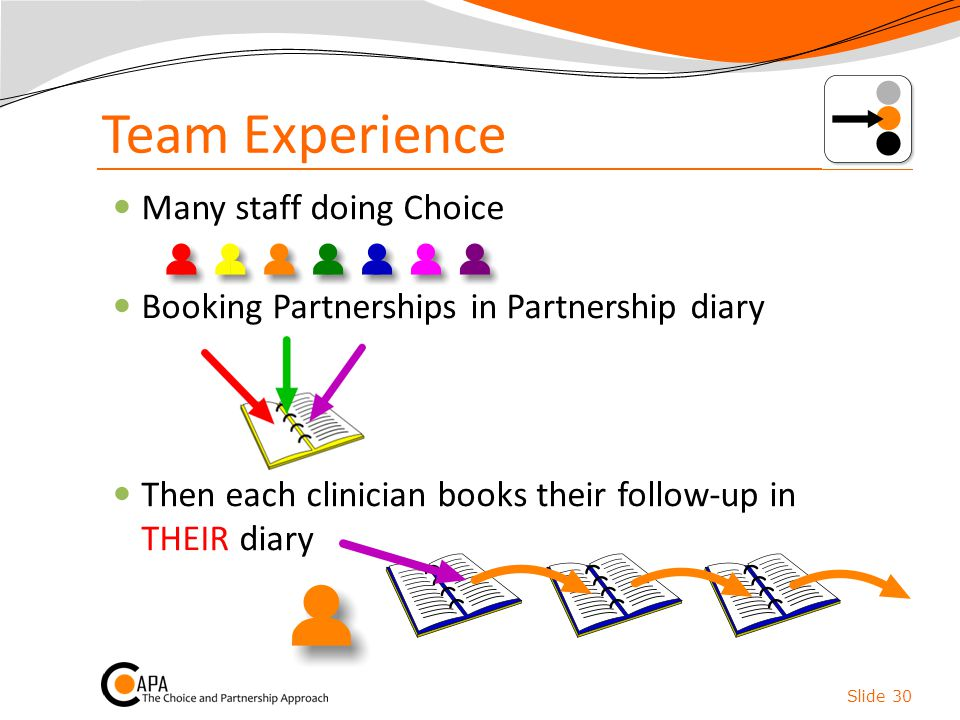 Team Experience Many staff doing Choice