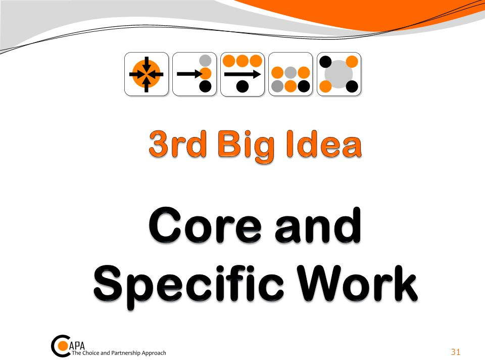3rd Big Idea Core and Specific Work