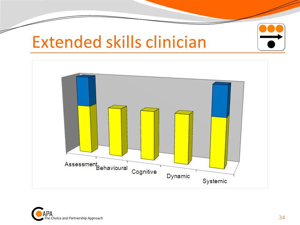 Extended skills clinician
