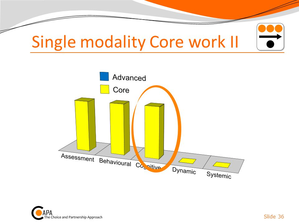 Single modality Core work II