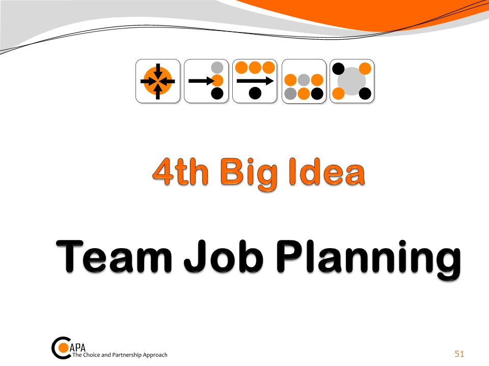4th Big Idea Team Job Planning