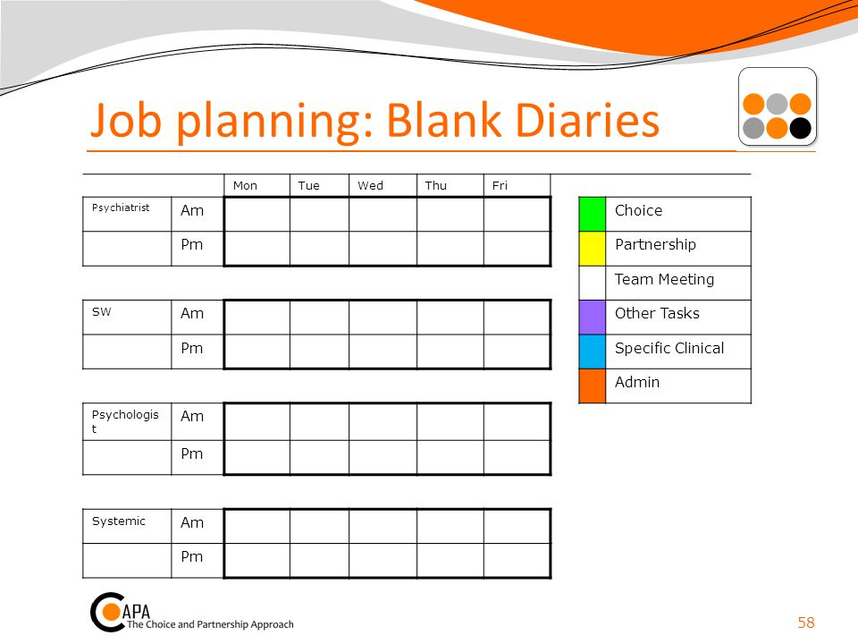 Job planning: Blank Diaries
