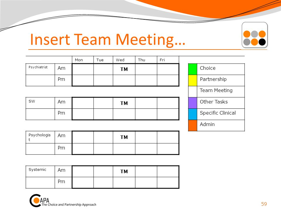 Insert Team Meeting… Am TM Choice Pm Partnership Team Meeting