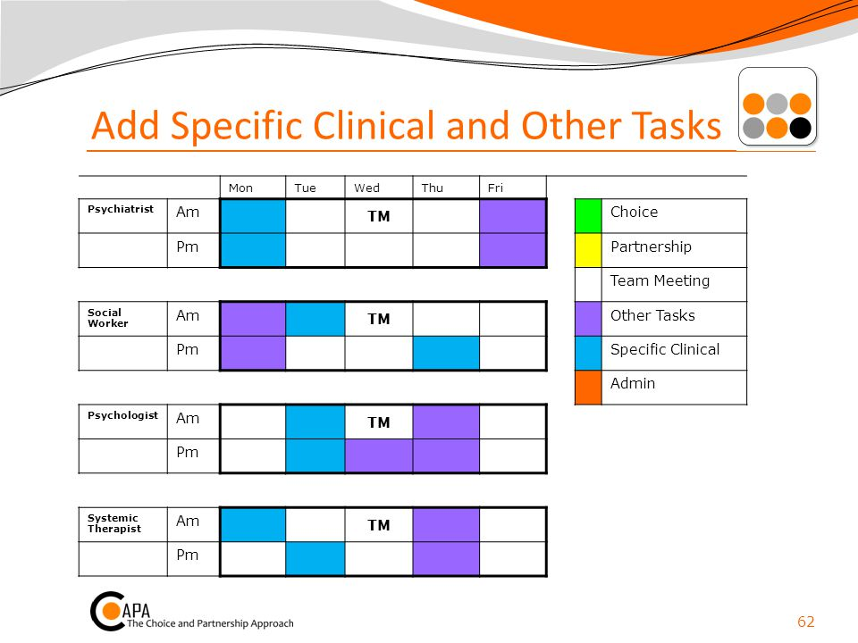 Add Specific Clinical and Other Tasks