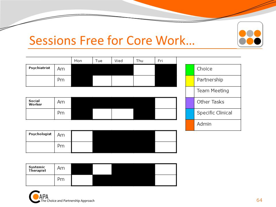 Sessions Free for Core Work…