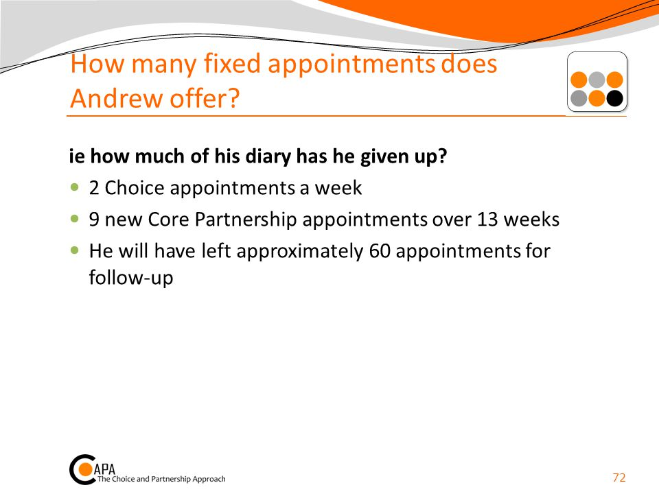 How many fixed appointments does Andrew offer