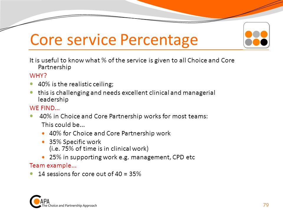 Core service Percentage