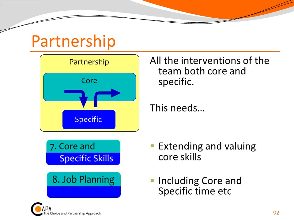 Partnership All the interventions of the team both core and specific.