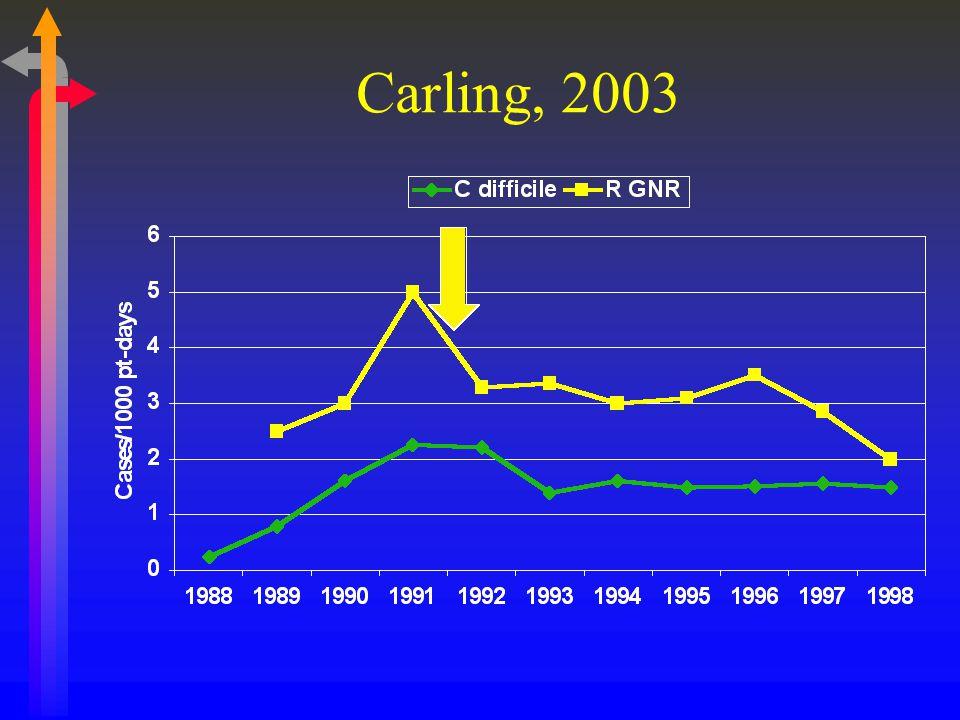 Carling, 2003