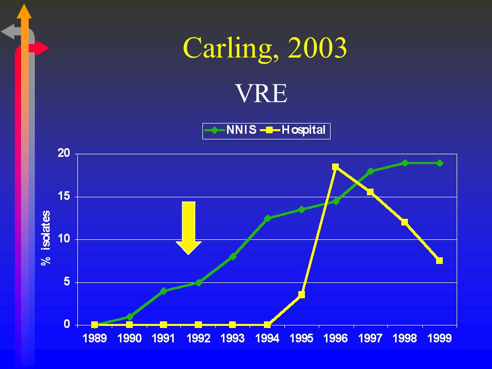 Carling, 2003 VRE