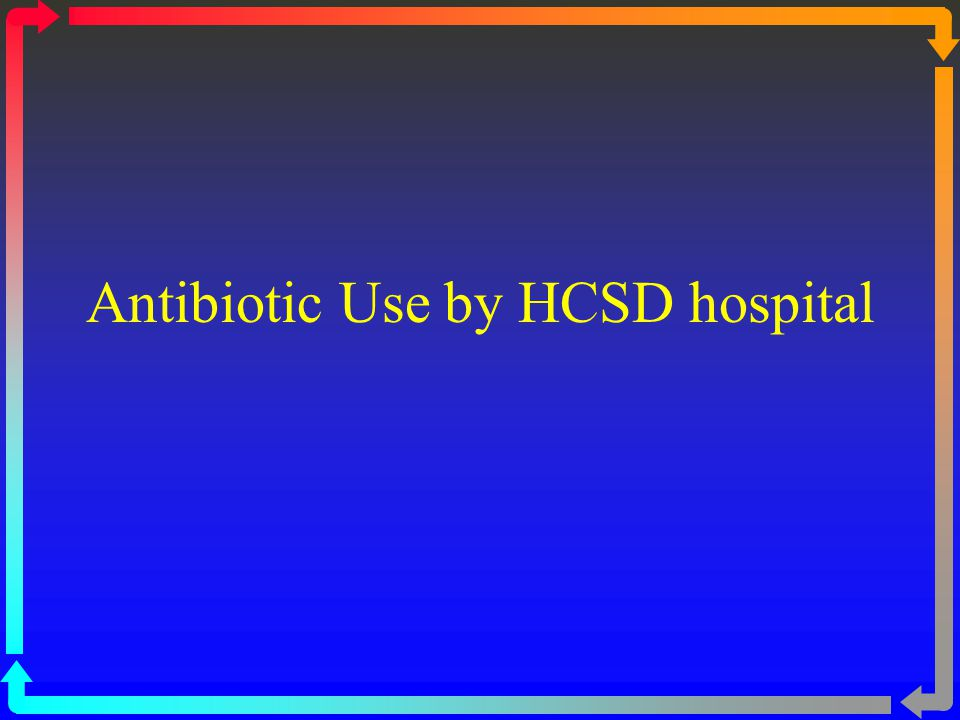 Antibiotic Use by HCSD hospital