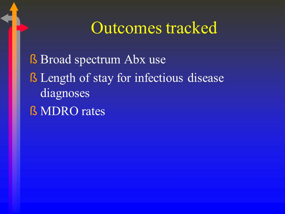 Outcomes tracked Broad spectrum Abx use
