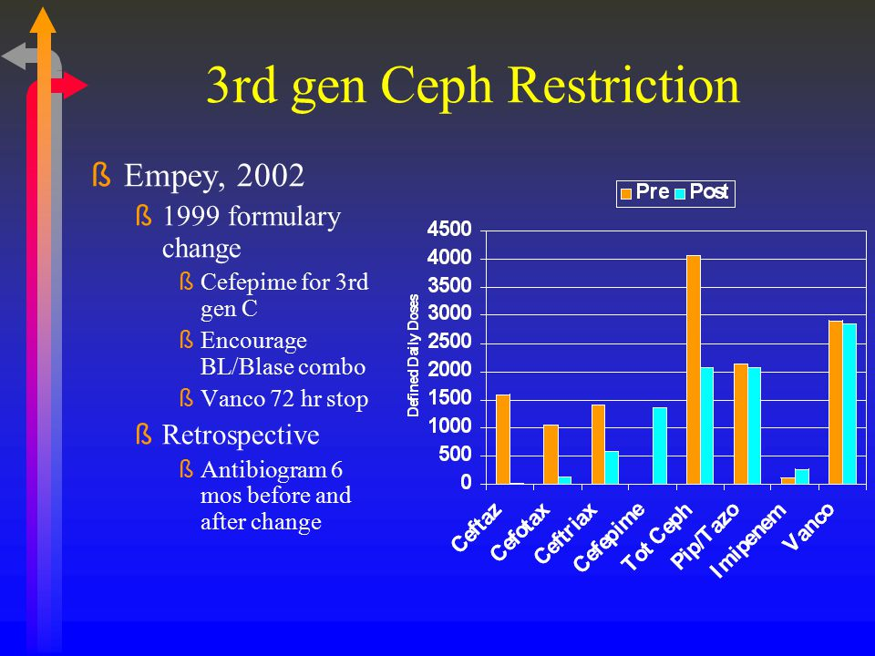 3rd gen Ceph Restriction