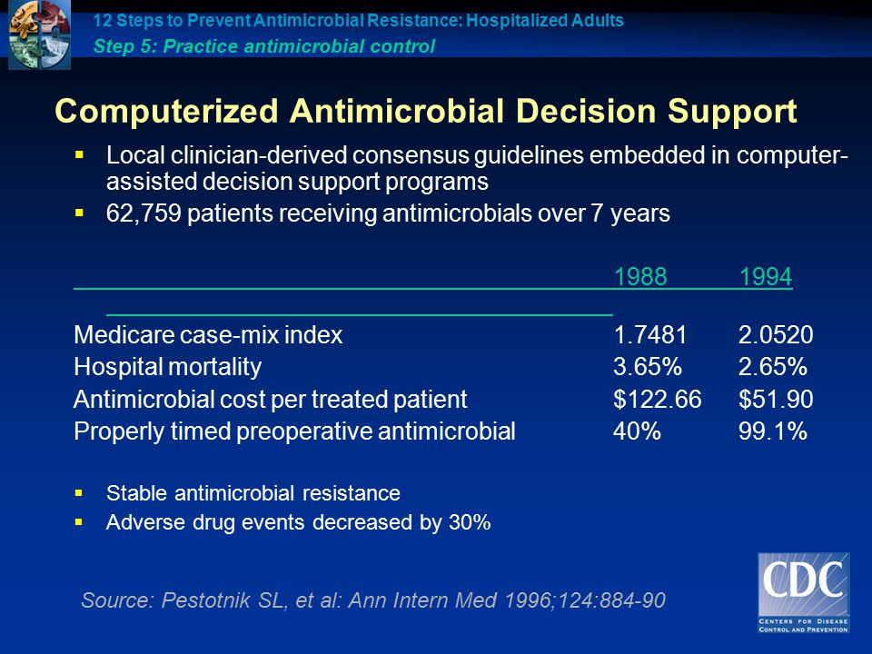 Computerized Antimicrobial Decision Support