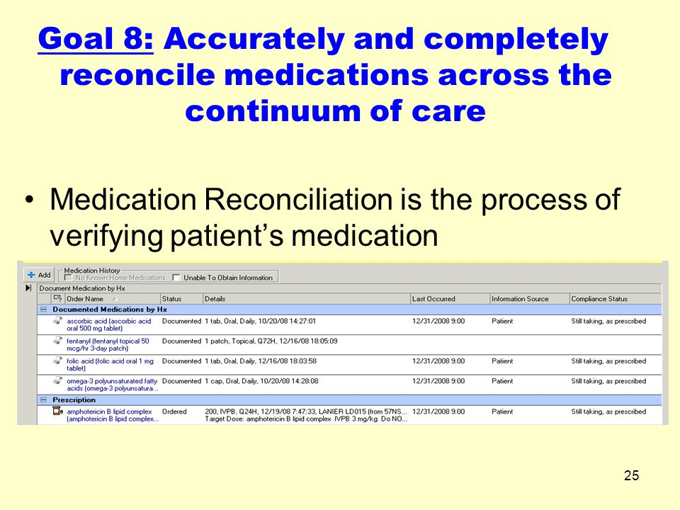 Goal 8: Accurately and completely reconcile medications across the continuum of care