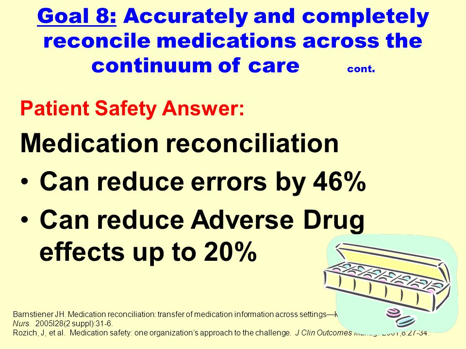 Medication reconciliation Can reduce errors by 46%