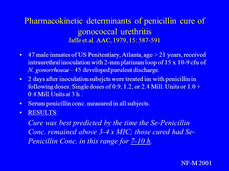 Pharmacokinetic determinants of penicillin cure of gonococcal urethritis Jaffe et.al. AAC, 1979, 15: 587-591