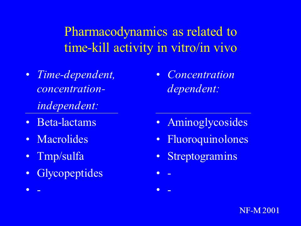 Pharmacodynamics as related to time-kill activity in vitro/in vivo