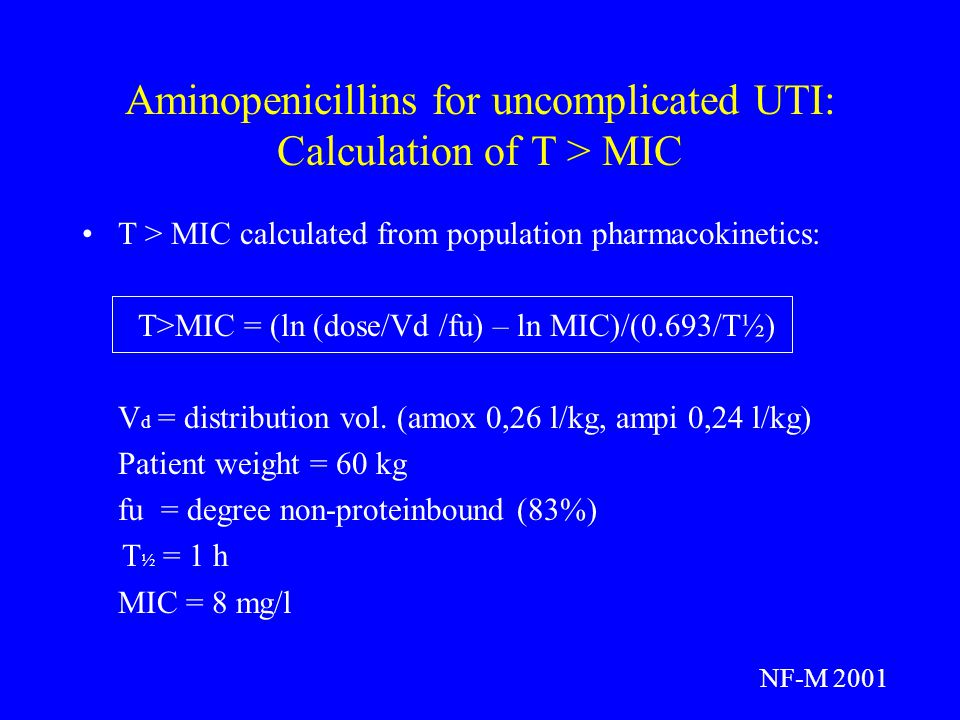 Aminopenicillins for uncomplicated UTI: Calculation of T > MIC