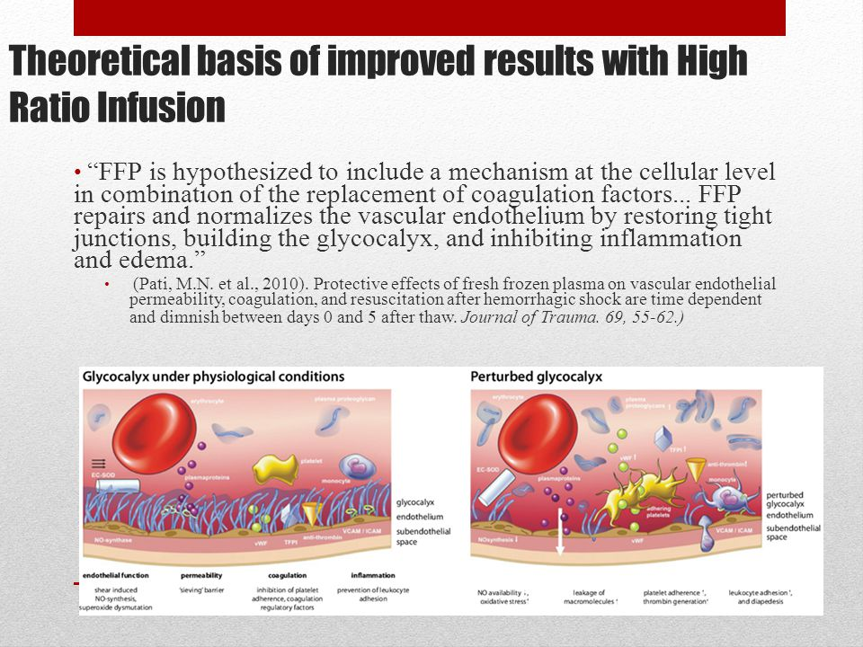 Theoretical basis of improved results with High Ratio Infusion