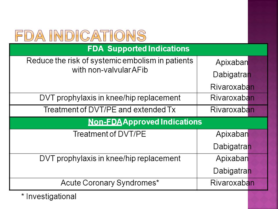 FDA Indications FDA Supported Indications