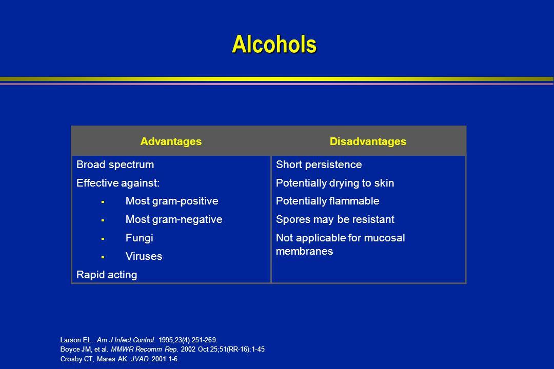 Alcohols Advantages Disadvantages Broad spectrum Effective against: