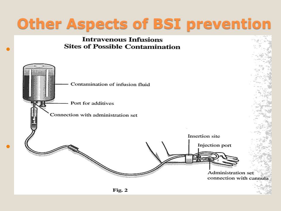 Other Aspects of BSI prevention