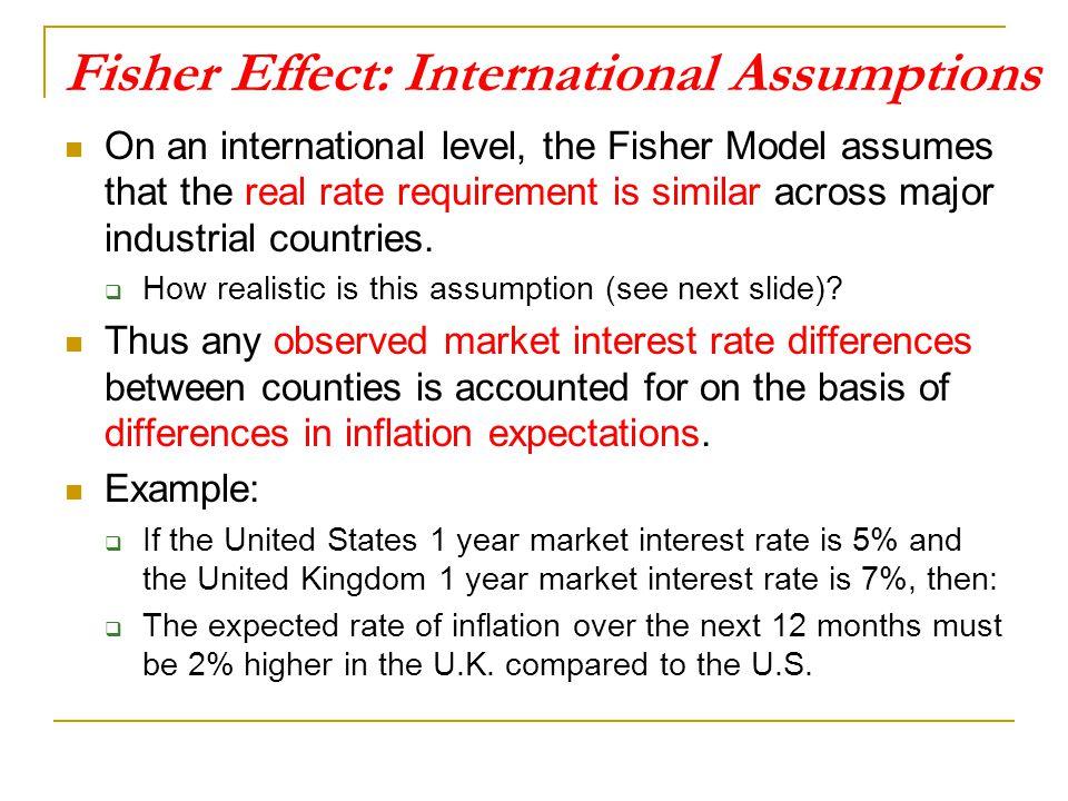 Fisher Effect: International Assumptions