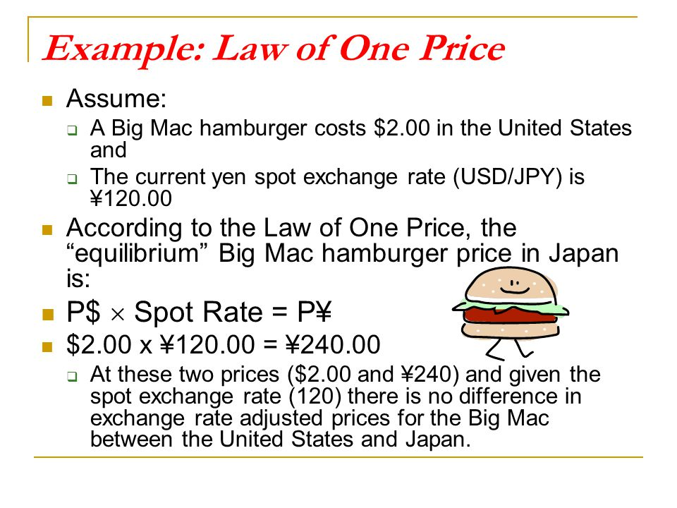 Example: Law of One Price