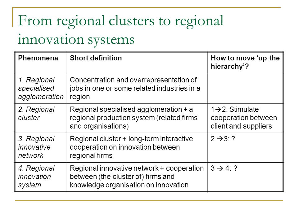 From regional clusters to regional innovation systems