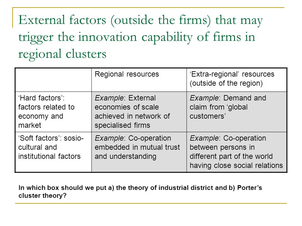 External factors (outside the firms) that may trigger the innovation capability of firms in regional clusters