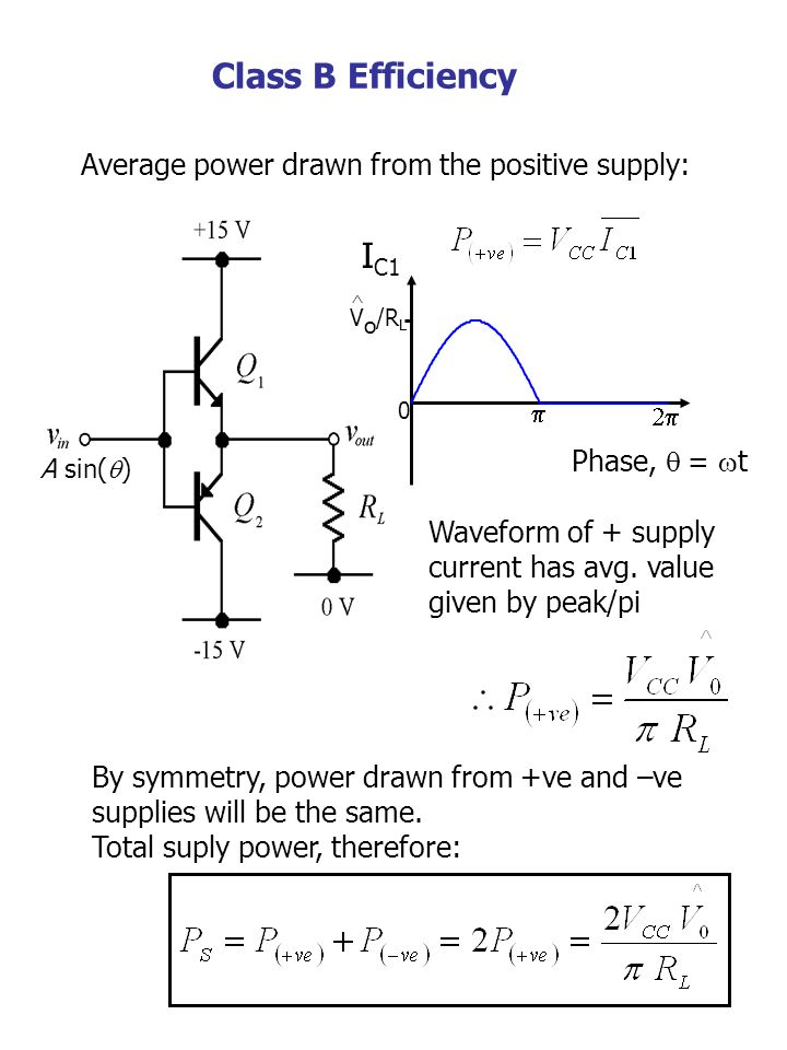 Class B Efficiency IC1 Average power drawn from the positive supply: