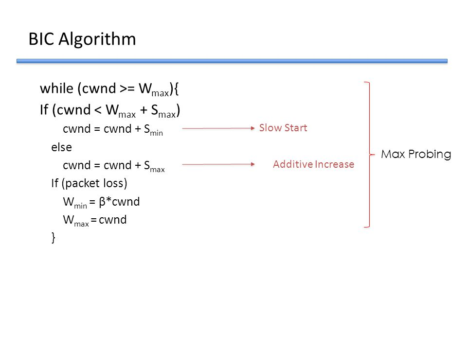 BIC Algorithm while (cwnd >= Wmax){ If (cwnd < Wmax + Smax)