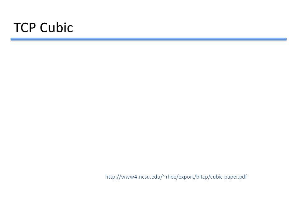 TCP Cubic http://www4.ncsu.edu/~rhee/export/bitcp/cubic-paper.pdf
