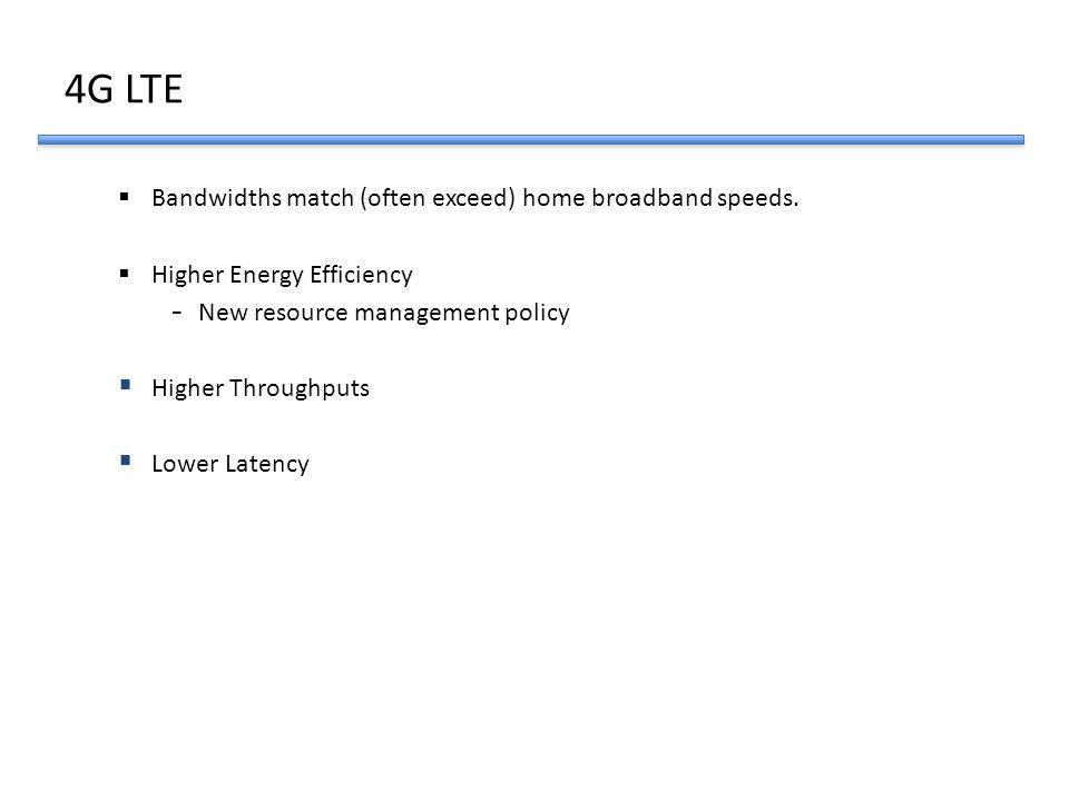 4G LTE Bandwidths match (often exceed) home broadband speeds.