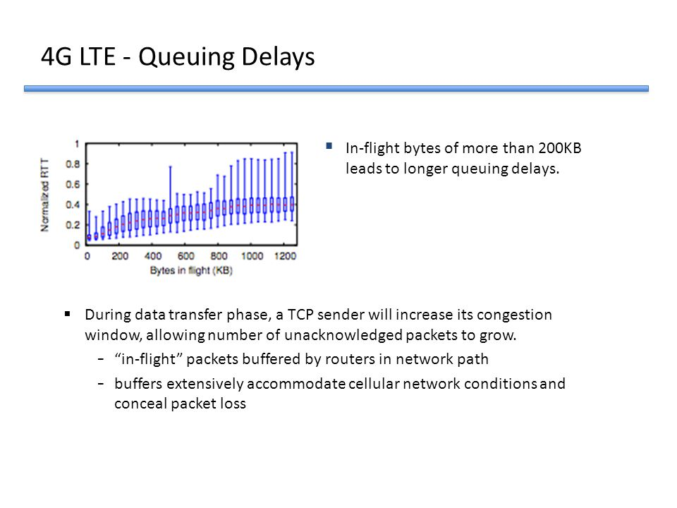 4G LTE - Queuing Delays In-flight bytes of more than 200KB leads to longer queuing delays.
