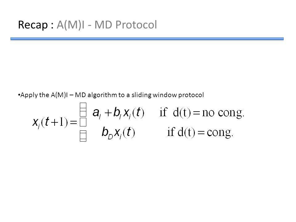 Recap : A(M)I - MD Protocol