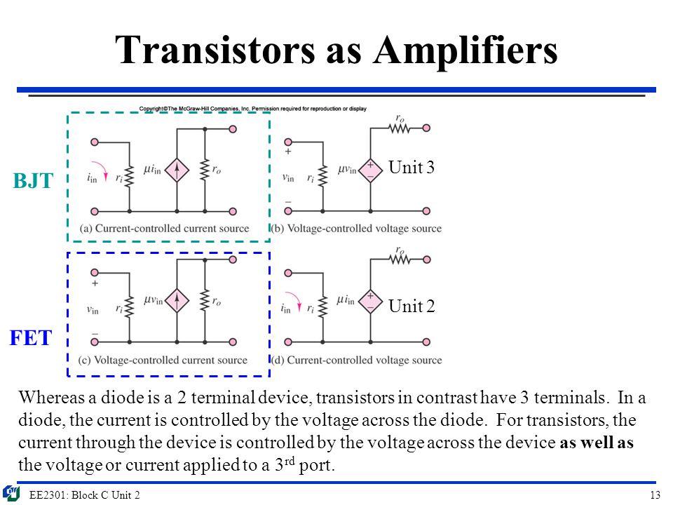 Transistors as Amplifiers
