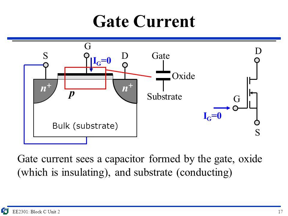 Gate Current G. D. S. D. Gate. IG=0. Oxide. n+ n+ p. Substrate. G. IG=0. Bulk (substrate)