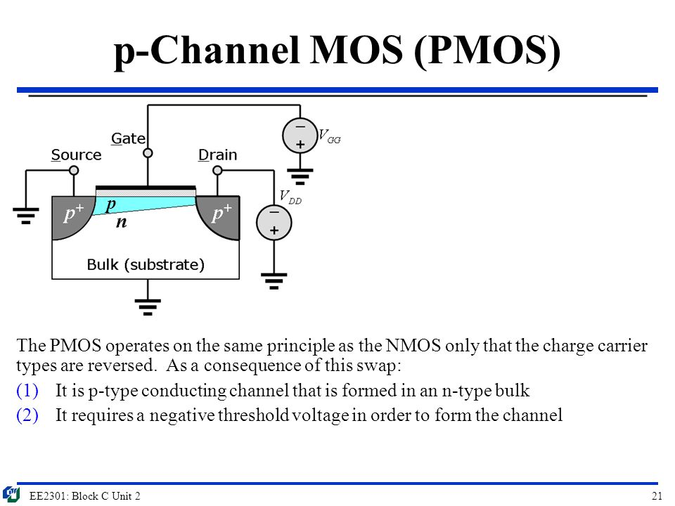 p-Channel MOS (PMOS) p.