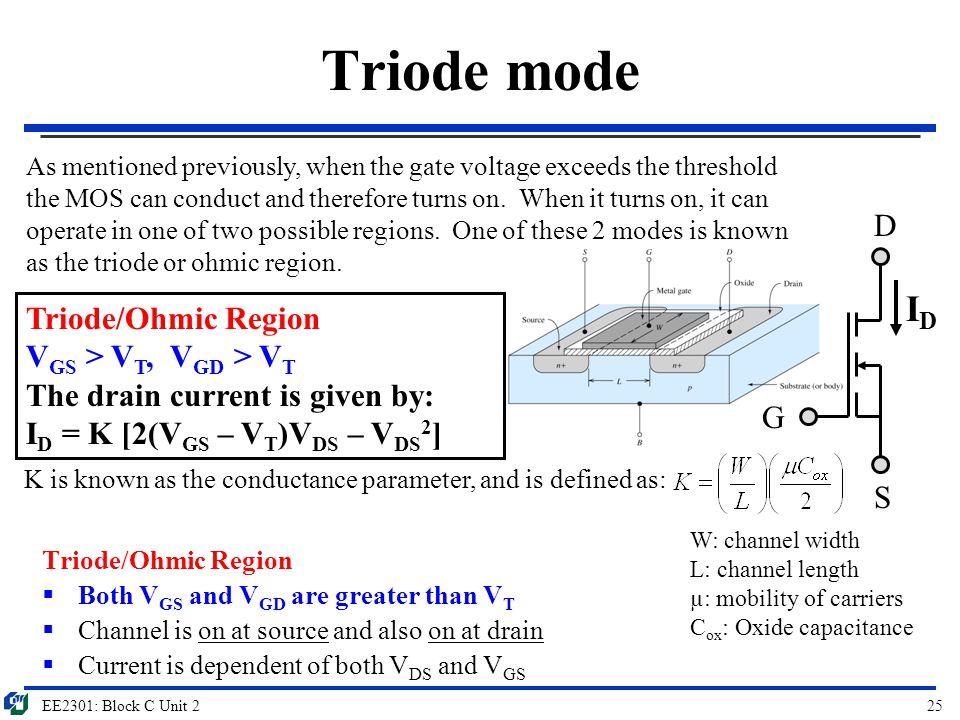 Triode mode ID D Triode/Ohmic Region VGS > VT, VGD > VT