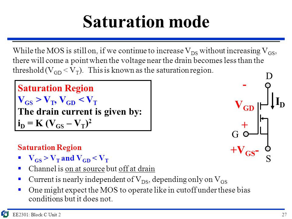 Saturation mode - VGD + ID +VGS- D Saturation Region