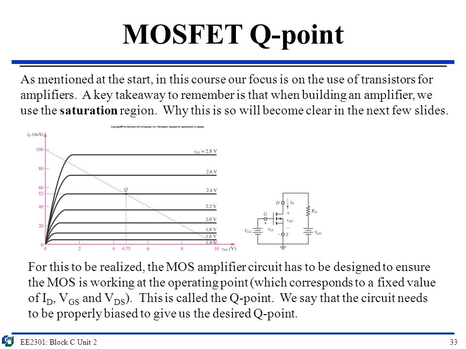MOSFET Q-point