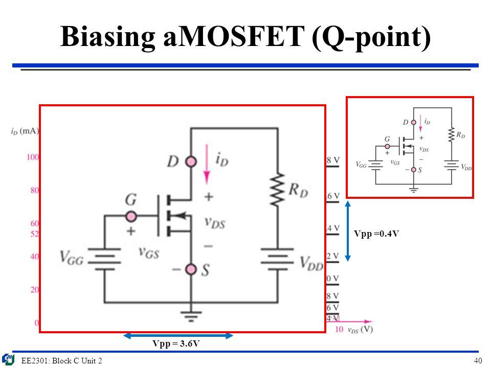 Biasing aMOSFET (Q-point)