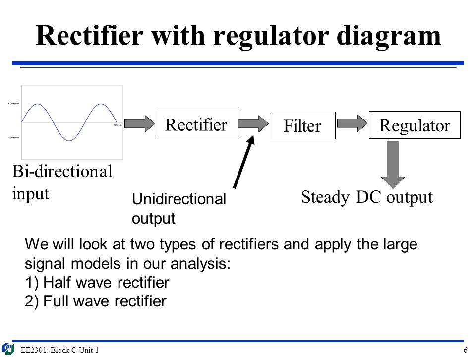 Rectifier with regulator diagram