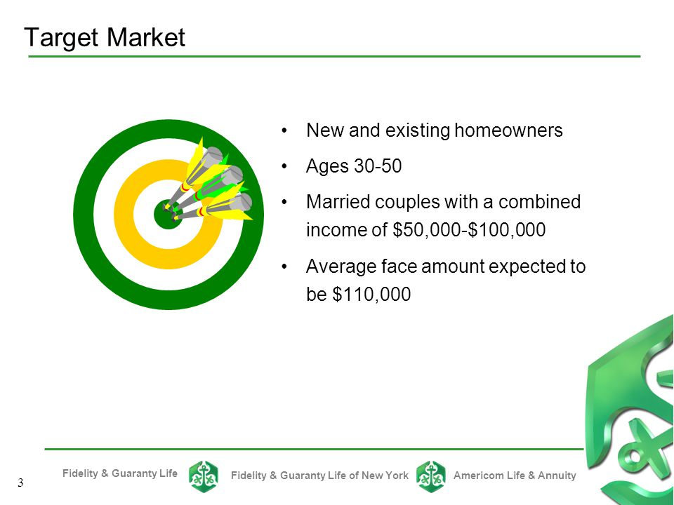 Target Market New and existing homeowners Ages 30-50