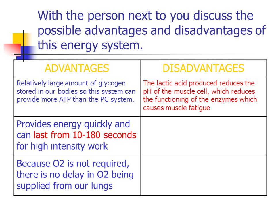 With the person next to you discuss the possible advantages and disadvantages of this energy system.