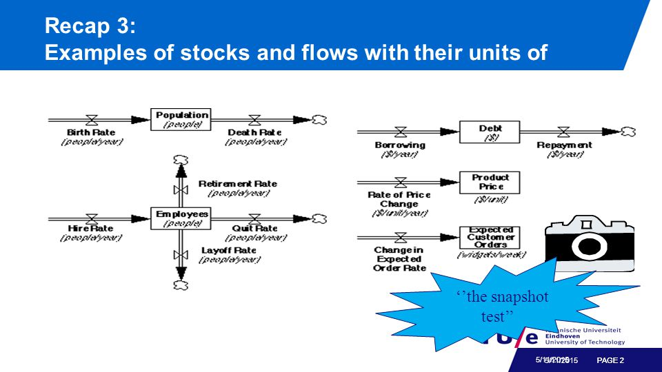 Recap 3 Stocks : integrating flows