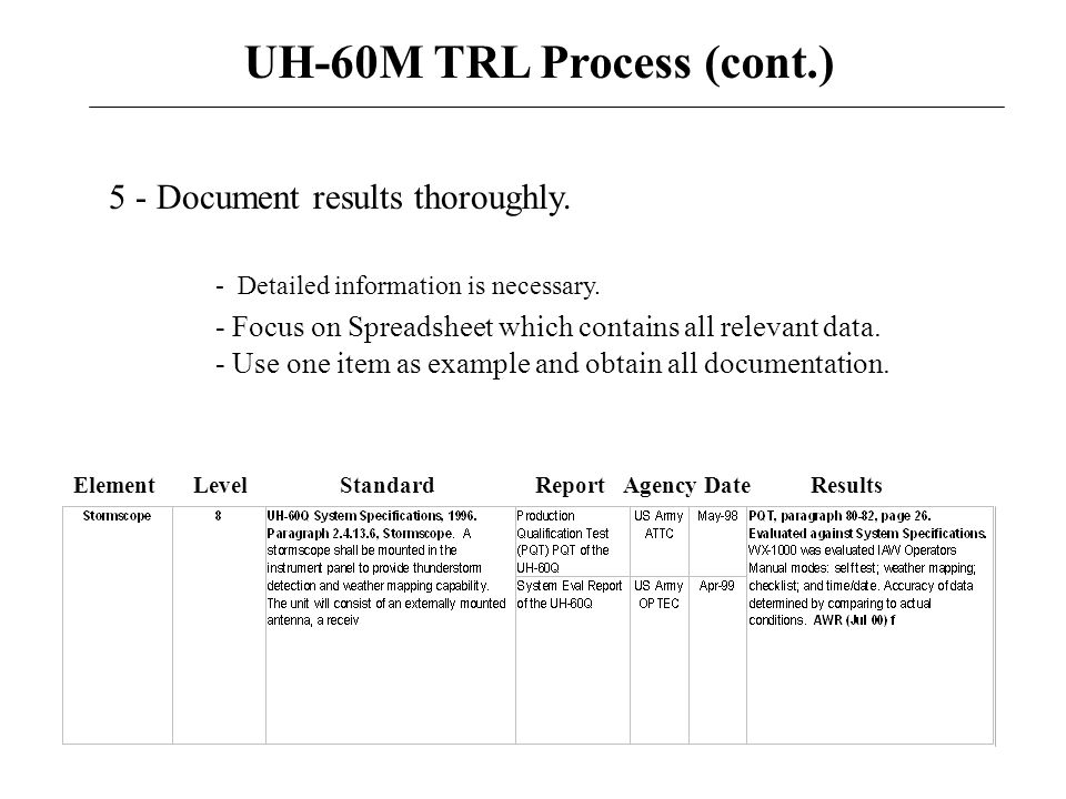 UH-60M TRL Process (cont.)